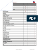 Driveworks Feature Comparison.pdf