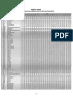 tabla_3_-_Camionetas_Doble_Cabina.pdf