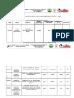 Gestión y Participación Plan de Evaluacion
