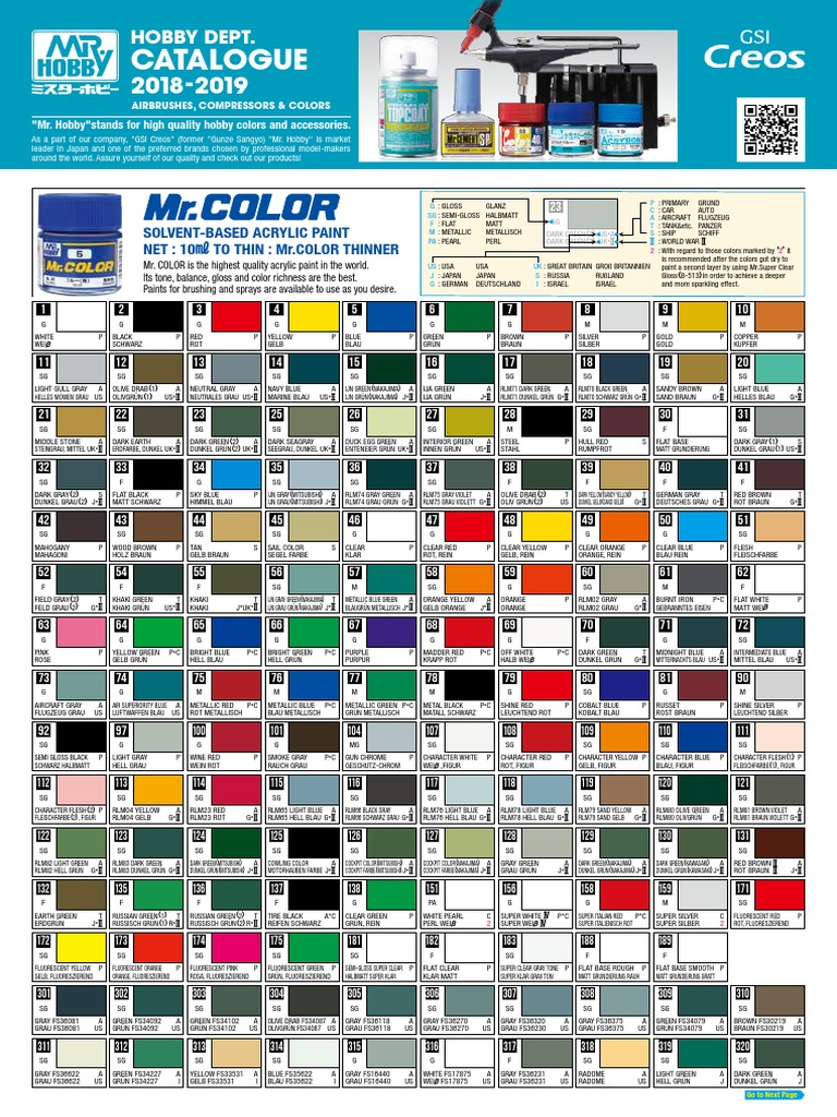 GSI Creos Mr.Hobby GT28 Mr Mix Color Mixing Measuring Set