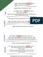 Pentateuc-hebreu
