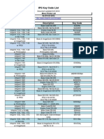 InfoPrint Key Code List.pdf