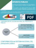 Diapositiva de Presupuesto Publico Clase II