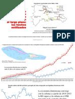 El Crecimiento Económico de RD | @cearahatton