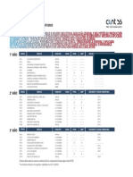 Plan Estudios Petroleo