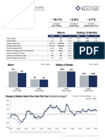 Lakeville 3.19 Market Report