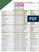 Planilha TS-ISO-TS16649