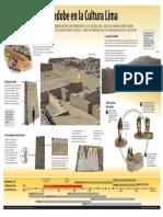 59416532-Infografia-Huaca-Pucllana-Kassandra-Fedalto (1).pdf