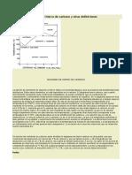Informe de Diagrama de hierro de carbono y otras definiciones.docx