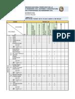 Matrices Etapa Proyecto