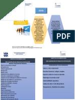 INFORMACION PARA TUTORIA DE ADMINISTRACION DE NEGOCIOS (4).ppt