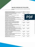 01_Calendario Titulación (Rev Junio 2018).pdf