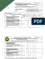 Checklist Del ISO 9001 Gestion de Calidad