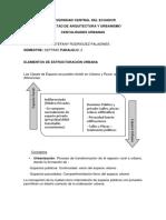 Elementos de Estructuración Urbana