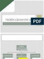 Teoría Gramatical 2 Morfología