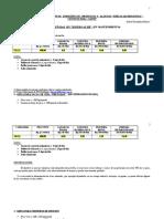 Cuadros de Requerimientos (Bovinos Para Carne) (1)