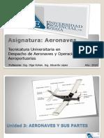 UNIDAD 3 Aeronaves y Sus Partes (1)
