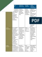 API 2 Capital Humano Intecultural