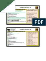 Diapositivas 3 de Métodos