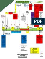 Concurso Preventivo (Plazos en El)-(Quiebras 2013-1 Barbieri)