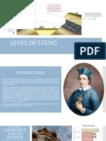 LEYES DE STENO.pptx