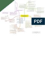 Captulo 9 Sociologa de La Dominacin Economa y Sociedad Max Weber