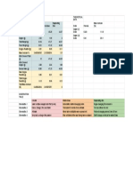 copper oxide data - sheet1