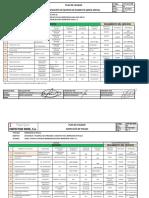 Roscas API Planos 1-29