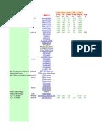 Comparatie Preturi Panouri Fotovoltaice 002