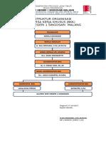 1.2.1_ CONTOH STRUKTUR ORGANISASI BKK SMKN 1 SGS.doc