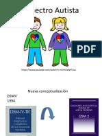 Espectro Autista DSMV