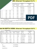 PT4 Bandwidth Efficiency