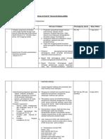 Form Risalah Rapat Tinjauan Manajemen (Update)