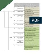 Senarai Pembentangan Rekabentuk Kajian Set6 Kp1