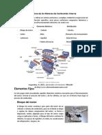 Arquitectura de los MCI.docx