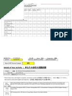 02_KPI_1_LIST of Service Activities KPI_2016Mar31.xlsx