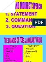 Direct and Indirect Speech Power Point