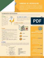 Infografia AMN