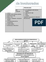 291709812-arbol-de-problemas-diapositivas-pptx.pptx