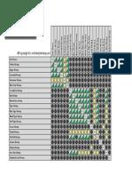 Shrimp Crossbreeding Chart (1)