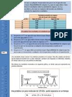 Prueba Quimica 2014-1