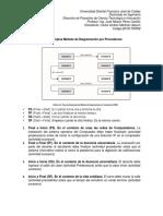 Tarea Método de Diagramación Por Precedencia PMP Carlos Andres Martinez 20191700008
