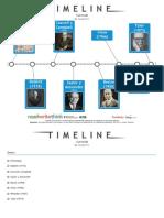 Currículo .pdf