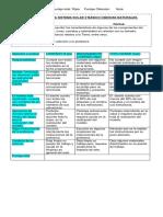Rúbrica maqueta 3°básico ciencias.docx