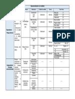 Operacionalización  de variables 1.docx