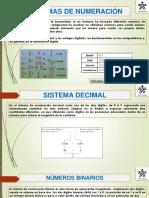 0 - SISTEMAS NUMERICOS (1).pptx