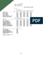 Model2.out_ Bloc de notas.pdf