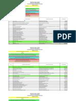 Listado de Estaciones de Servicio Certificadas 15-02-2019