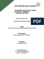 Principales Distritos Mineros Del Ecuador Giscela Haro