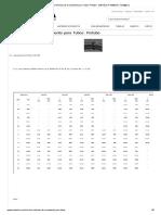 Raios Mínimos .pdf